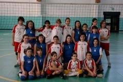 Under 12 - Fossacesia (andata)
